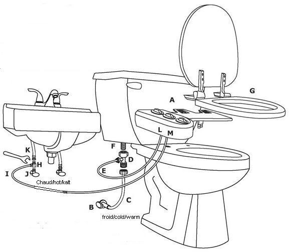 accessoires autour des petits coins douchette wc. Black Bedroom Furniture Sets. Home Design Ideas