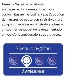 Hygiene-3-Alim-Confiance